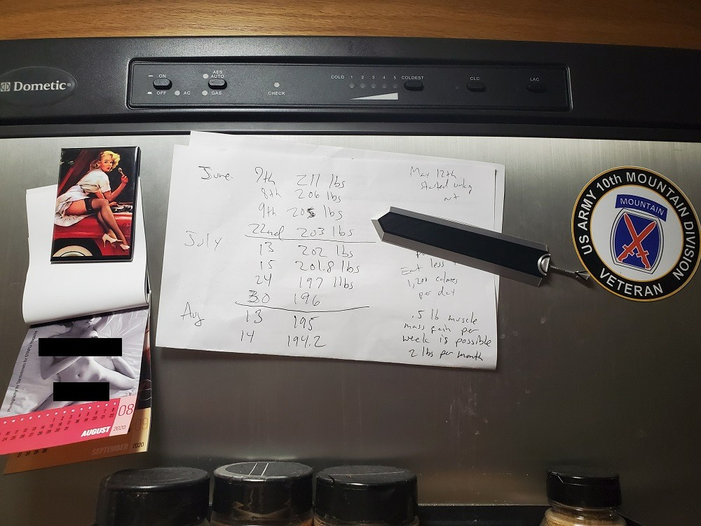 The log I keep on my fridge that I update every time I lose weight. Also the mini-nude calendar is motivation.
